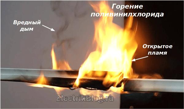 Горение поливинилхлорида