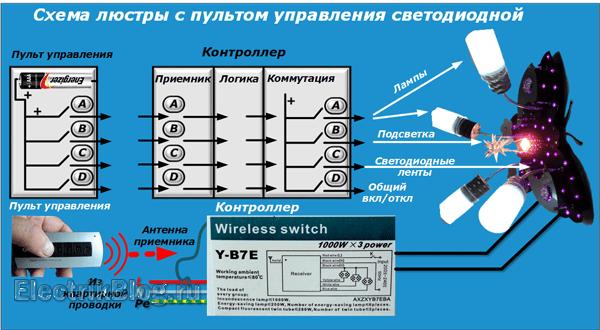 Схема люстры с пультом управления