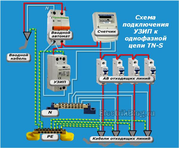 Схема подключения УЗИП к однофазной цепи TN-S