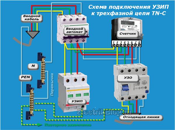 Схема подключения УЗИП к трехфазной цепи TN-С