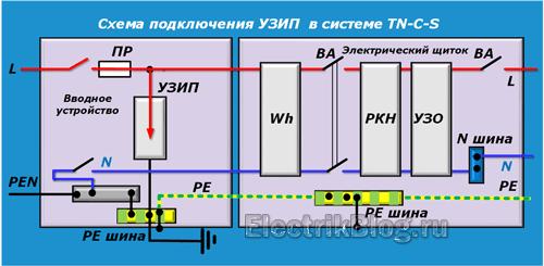 Схема подключения УЗИП в системе TN-C-S