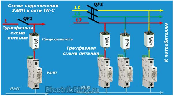 УЗИП в системе TN-C
