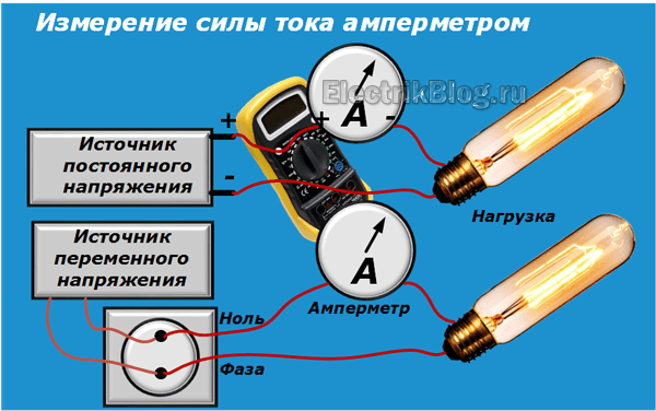 Измерение силы тока амперметром