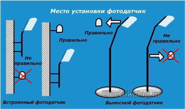 Монтаж фотодатчика