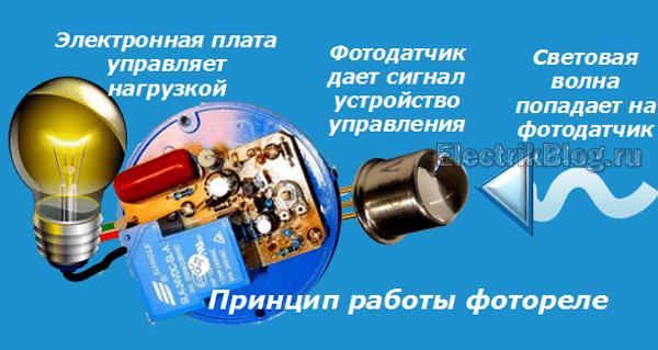 Принцип работы фотореле