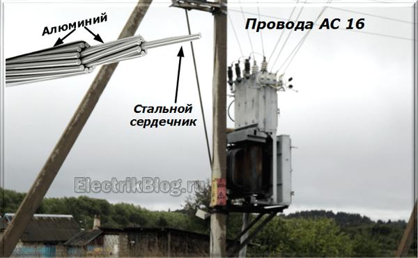 Провода АС