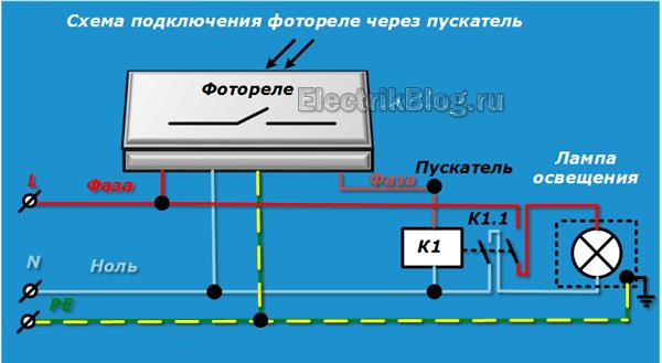 Схема подключения через пускатель