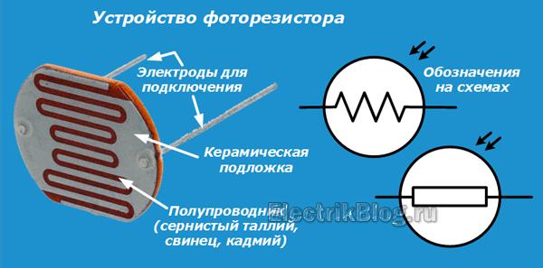 Устройство фоторезистора