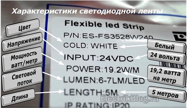 Характеристики светодиодной ленты