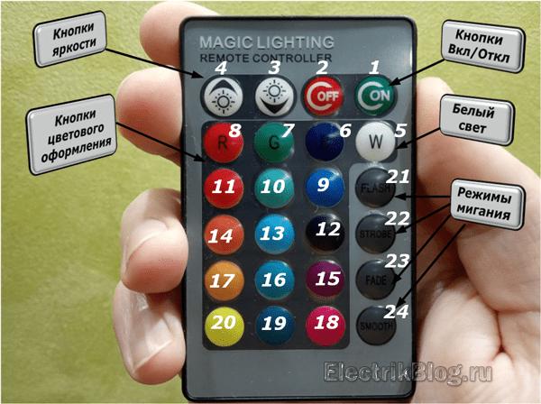 Magic Lighting