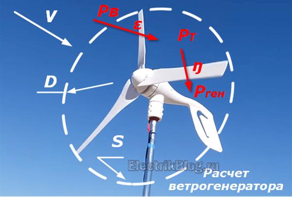 Расчет ветрогенератора