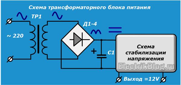 Схема трансформаторного блока питания