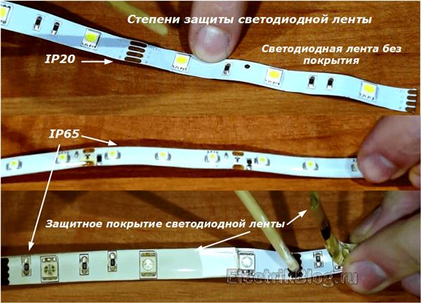 Степени защиты светодиодной ленты