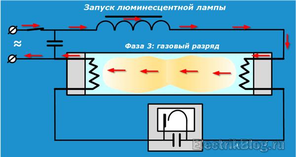 Газовый разряд