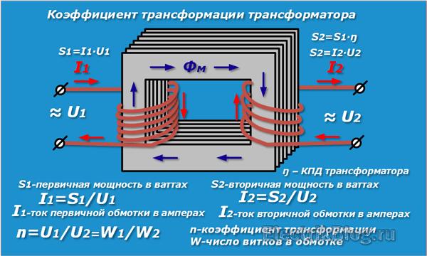 Коэффициент трансформации трансформатора