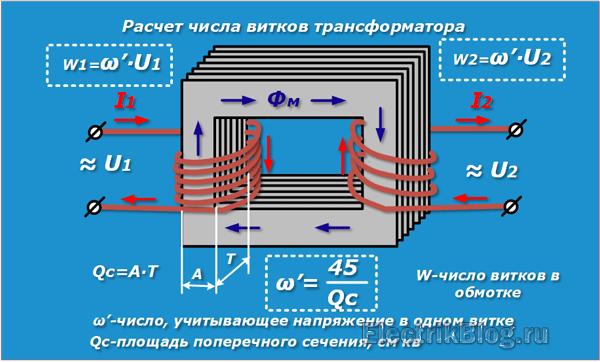 Расчет числа витков трансформатора