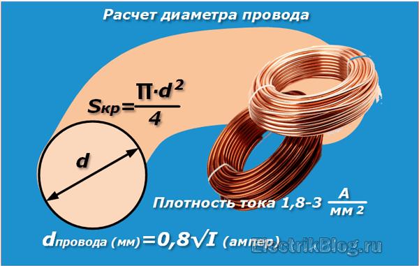 Расчет диаметра провода