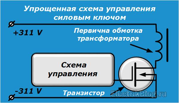 Схема управления силовым ключом
