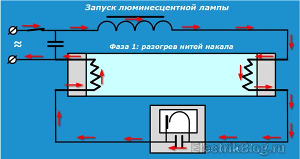 Запуск люминесцентной лампы