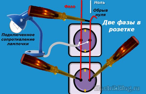2 фазы в розетке обрыв нуля