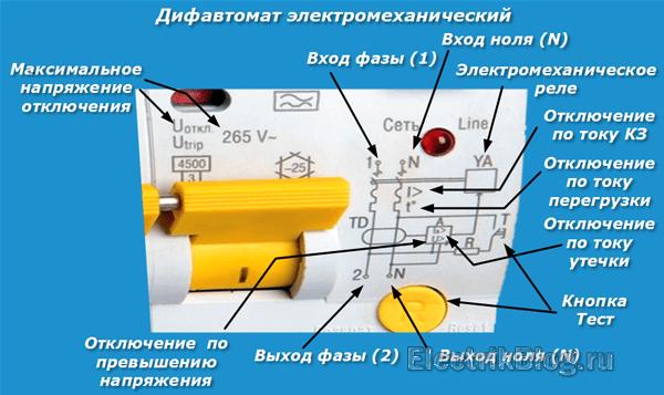 Дифавтомат электромеханический