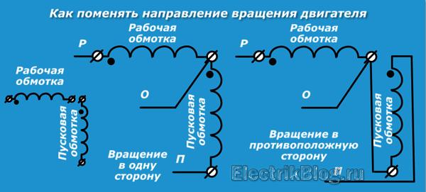 Как поменять направление вращения двигателя