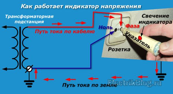 Как работает индикатор напряжения