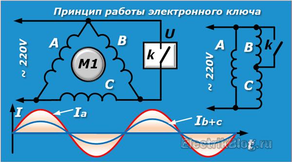 Принцип работы электронного ключа