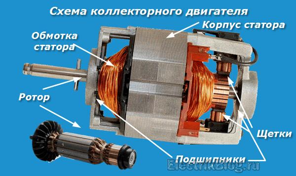 Схема коллекторного двигателя