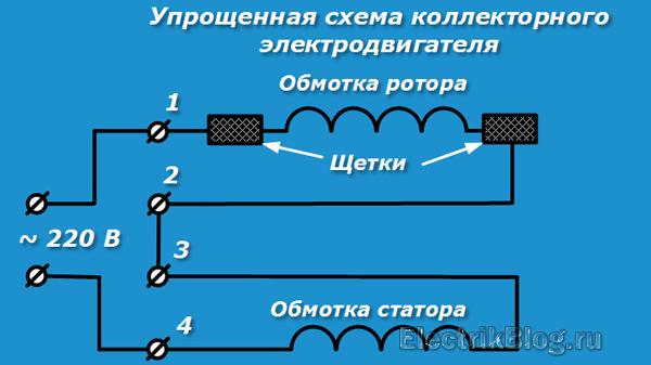 Схема коллекторного электродвигателя