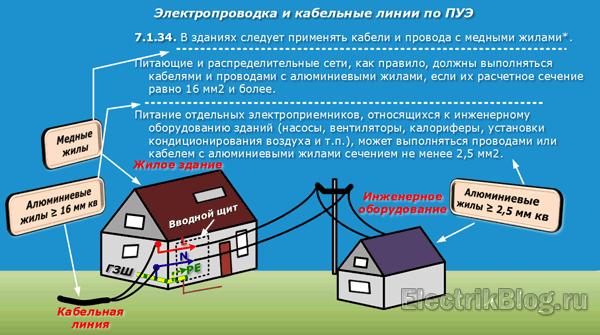 Электропроводка и кабельные линии