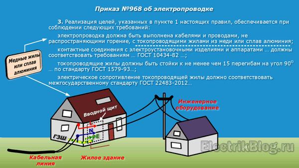 Приказ №968 об электропроводке