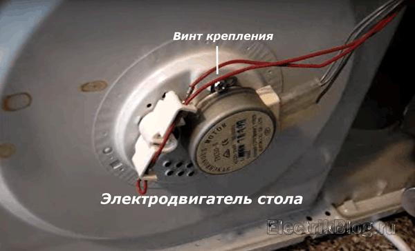 Электродвигатель стола