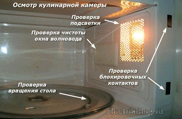 Осмотр кулинарной камеры