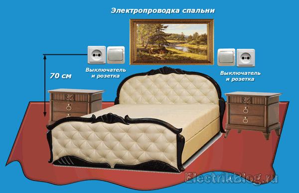 Электропроводка спальни