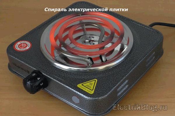Спираль электрической плитки