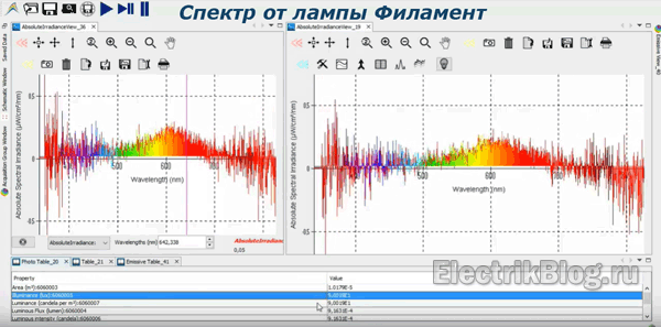 Спектр от лампы Филамент