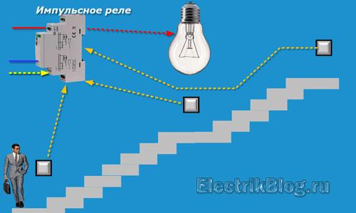 Как подключить импульсное реле