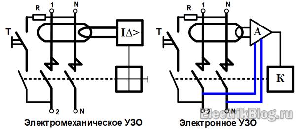 Электромеханическое УЗО