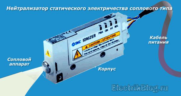 Нейтрализатор статического электричества соплового типа