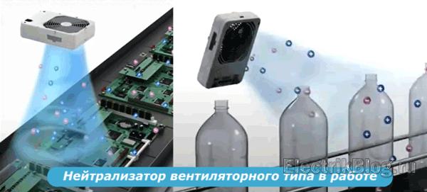 Нейтрализатор вентиляторного типа в работе