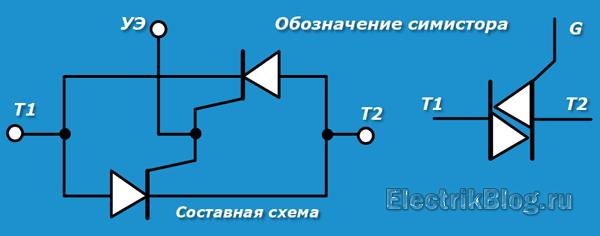Обозначение симистора