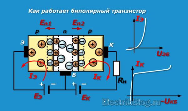Как работает биполярный транзистор