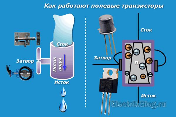 Как работают полевые транзисторы