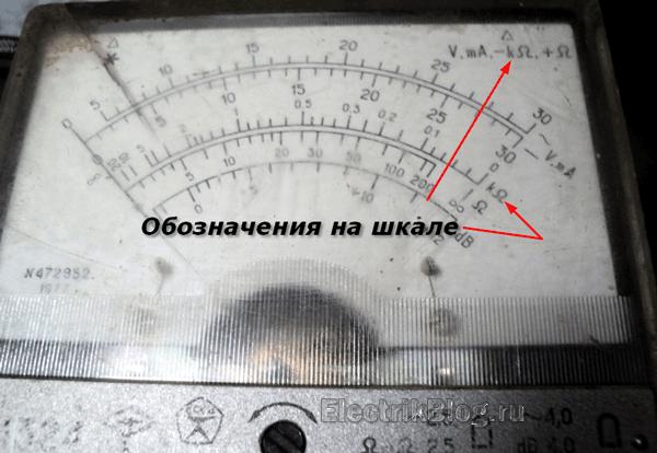 Обозначения на шкале