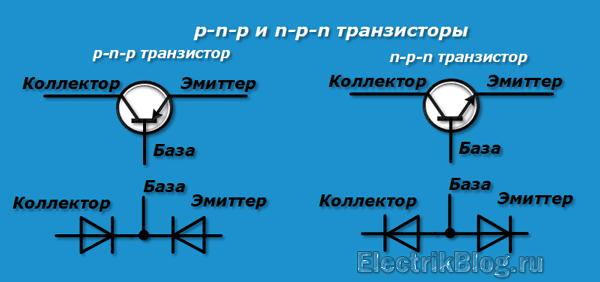 p-n-p и n-p-n транзистор