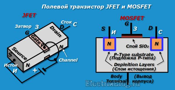 Транзистор MOSFET и JFET